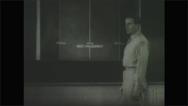 1950s: Man points at diagram and speaks.