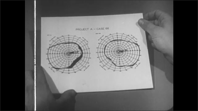 1950s: UNITED STATES: blind areas of patient drawn on chart. Black shading on chart. Glancing injury to back of head. Peep hole vision on chart.
