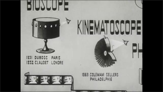 1940s: Photographer covers and uncovers lens cap. Strip of photos to create animation . Illustrations of Bioscope, Kinematoscope, and Phasmatrope. Sculpture of figures running.