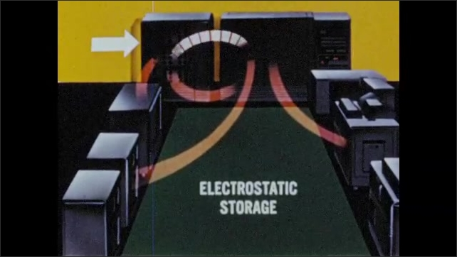 1950s: Animation of computer, arrows moving between machines, outline of cathode ray tube appears.