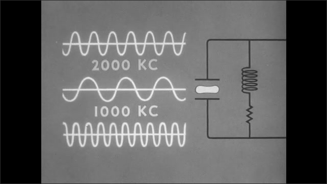 1950s: Animation of crystal oscillator and frequency waves.