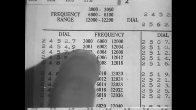 1950s: Close up, finger points to numbers on page.