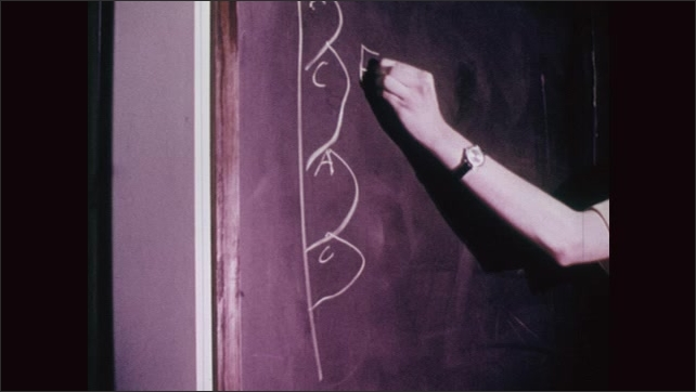 UNITED STATES 1970s: Three Students Discuss Reaction Equations