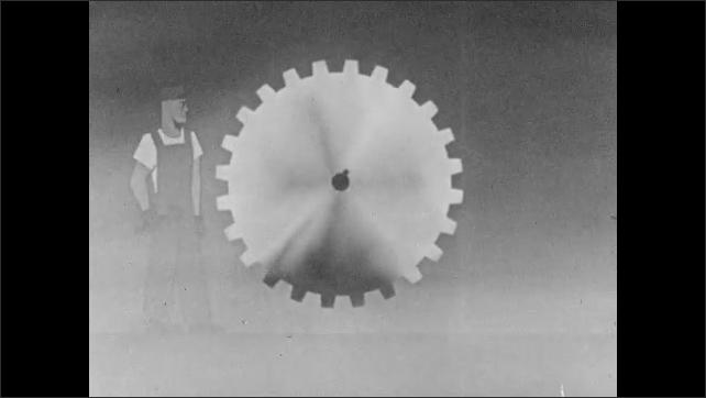 1940s: Gear wheel. Worker appears next to gear, dollar amount appears on other side of gear, worker replicates.