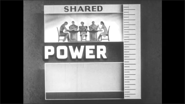 1950s: Exterior views of churches. Animated scale illustrating power in politics.