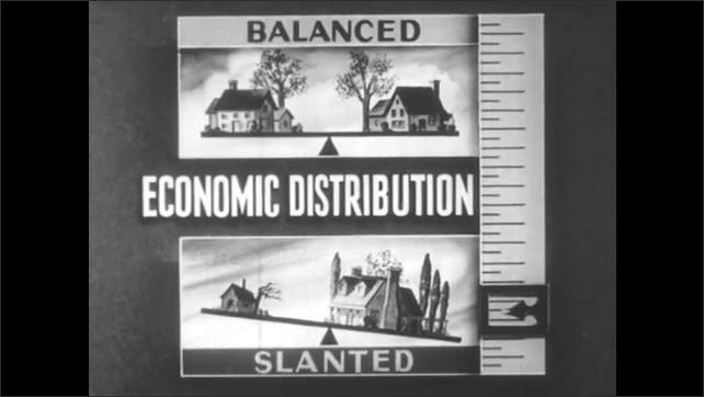 1950s: Animated scale illustrating economic balance. Animation of houses on plots.