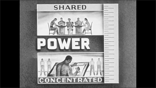 1940s: Man stands in line at emplpyment agency holding newspaper. POWER scale measures blocks that read SHARED and CONCENTRATED. Arrow moves down toward CONCENTRATED.
