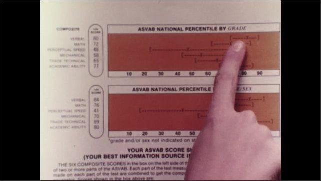 1980s: Woman stands holding piece of paper while talking. Finger points at information on ASVAB test results form.