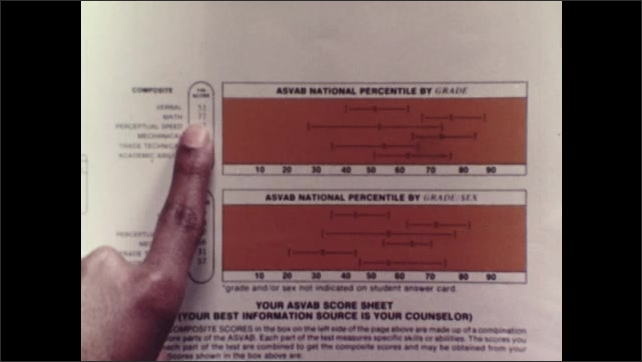 1980s: Man stands talking while holding piece of paper. ASVAB test results form. Finger points at information on form.