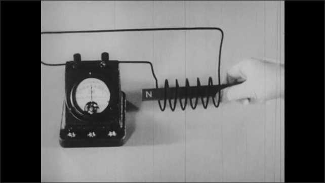 1930s: Pieces of machine spin.  Hand sticks magnet into coiled wire.  Needle on gauge moves.