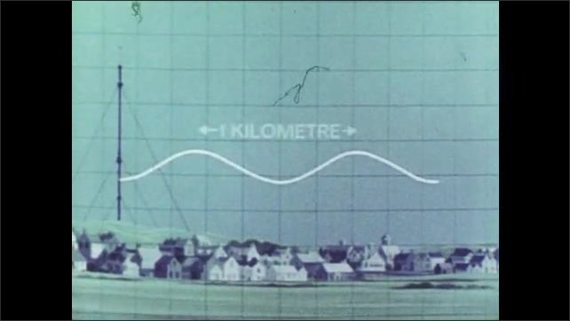 1970s: Illustration of light waves radiating from tower above houses in neighborhood. Wave appears measuring kilometer from tower.