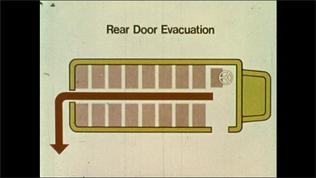 1970s: UNITED STATES: drawing of rear door evacuation. Front and rear door evacuation on diagram. Front door evacuation on diagram. Man opens door on bus