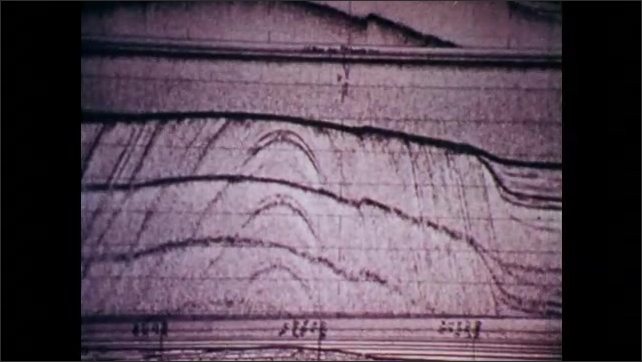 1970s: UNITED STATES: coastal seafloor. Quakes shown on charts. Drilling platform selection