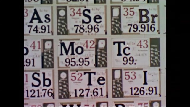1950s: periodic table, the element Carbon