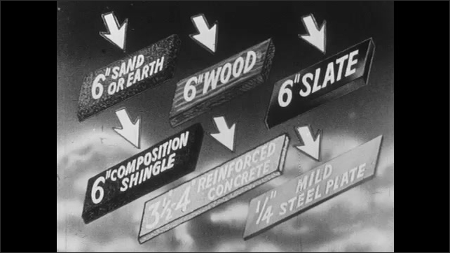 1940s: UNITED STATES: animation of signs against smoke. House roof construction. Air raid man visits attic of house