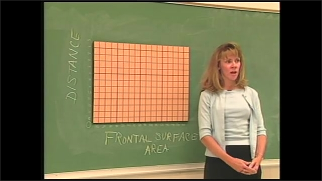 1990s: Teacher speaks near chalkboard with graph. Boys and girls apply pins to graph chart on chalkboard. Teacher speaks near graph.