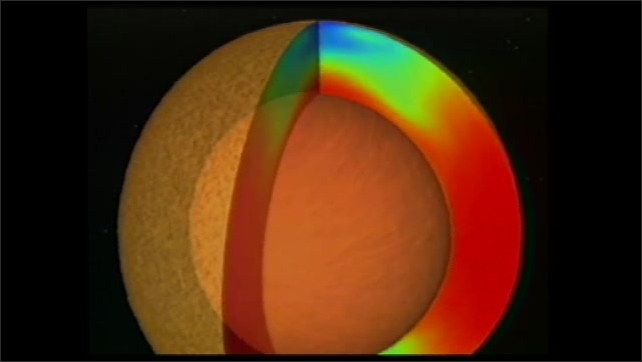 2000s: UNITED STATES: core of sun made of hydrogen. Animation of sun's composition