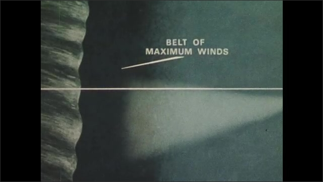 1970s: UNITED STATES: animation of hurricane formation. Plane flies through hurricane. Belt of Maximum Winds label. Silver Iodide seeds dropped into cloud