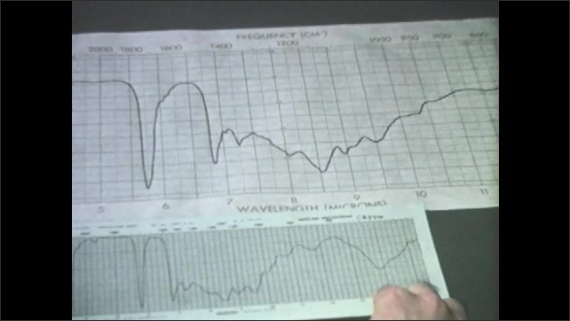 1960s: Man compares two wavelength graphs.
