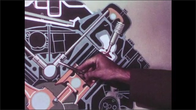 1950s: Man points to illustration of car engine on easel. Man explains illustration to couple. Hand with pen points to valves on cross-section illustration. Man speaks to man and woman.