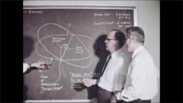 1960s: Astronaut in cockpit of rocket. Three men stand at chalkboard looking at spaceflight projections. Building with body of water in front.