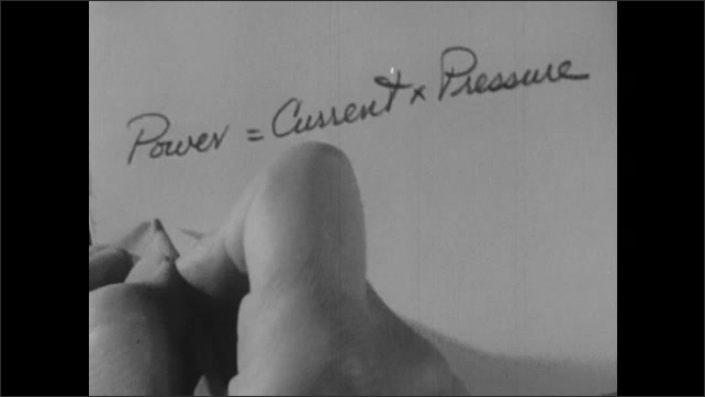1940s: Hand writes out equations with pencil.