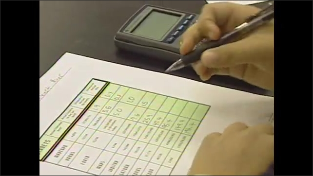 2000s: UNITED STATES: scale on chart. Students calculate measurements on paper.