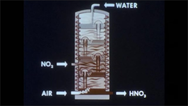 """1960s: Illustration of tank interior with chemical labels.  Liquid bubbles.  Heat waves.  Tubes are labelled as """"AIR"""" and """"WATER.""""  Coils and arrow appear."""