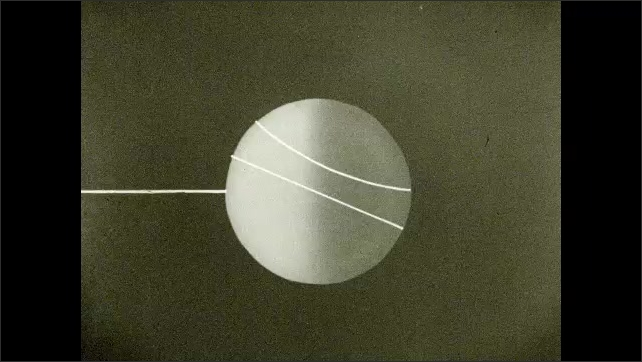 1930s: Illustrated graph of Earth's tilt and the Sun during all seasons. Lines appear on illustrated globe.