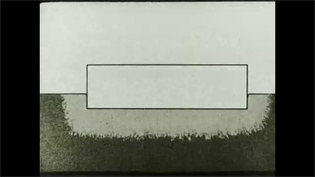 1930s: Jagged lines appear between square and surface. Jagged lines dissolve and square grows into wide rectangle. Text placard.