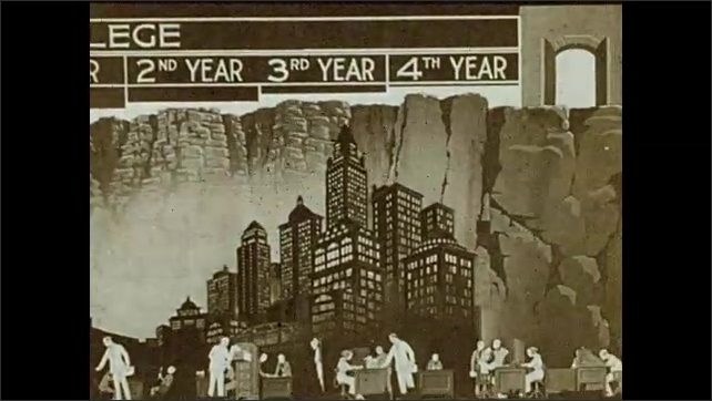 1930s: Timeline with graphics of industrial workers on a chart, office workers with high rise buildings, building ????pportunity????and wall ????arrier of Limited Education????with industrial workers.