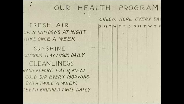 1930s: UNITED STATES: Our Health Program checklist. To Tone You Up title. Children play in open water.