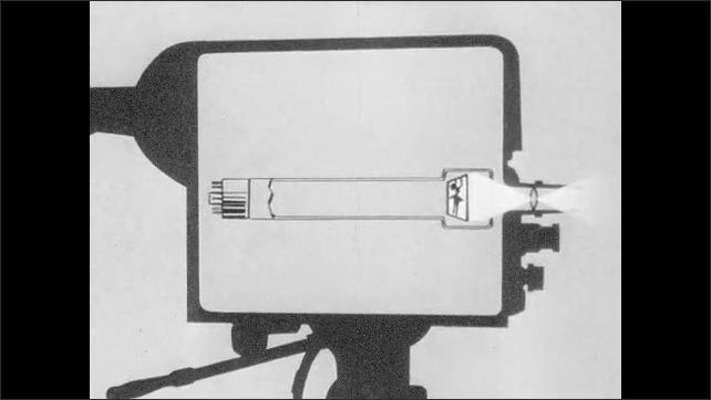1950s: UNITED STATES: schematic of electronic picture tube. Conversion of light into electrical pulses. Electron beam