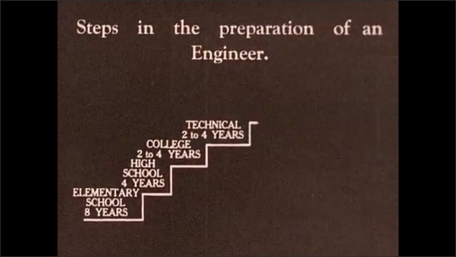 1930s: Intertitle card. Text explains steps towards becoming an engineer.