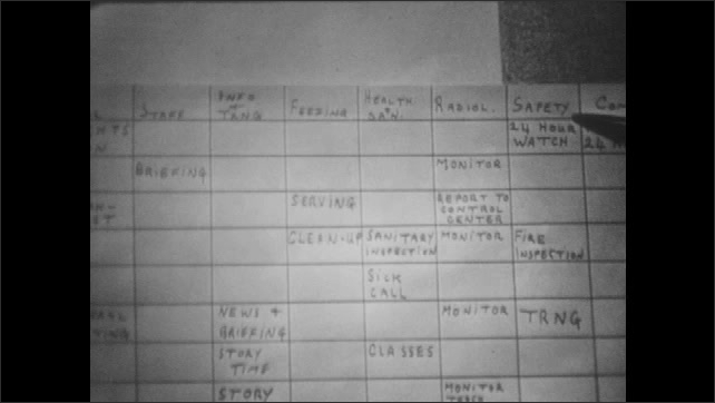 1960s: UNITED STATES: close up of schedule on bulletin board. Hand points at events on chart.