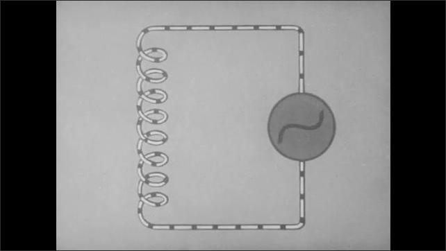 1940s: UNITED STATES: horse racing on television monitor. Animation of flow in circuit.