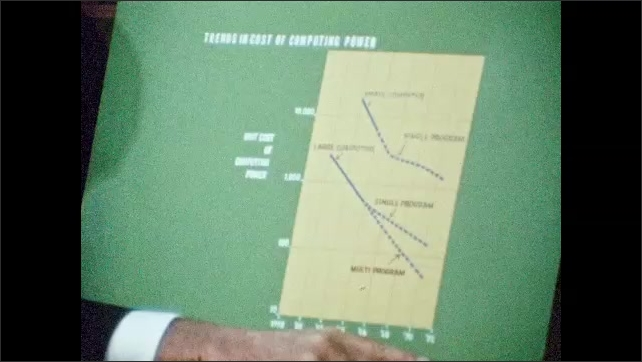 1930s: UNITED STATES: cost of computing power chart. Fingers points at axis on graph. Unit costs for computer systems. General Electric performance