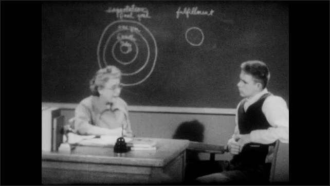 1950s: Woman at chalkboard gestures to diagram of concentric circles on chalkboard and speaks. Woman sits down a desk and speaks to young man wearing vest. Young man in vest speaks.