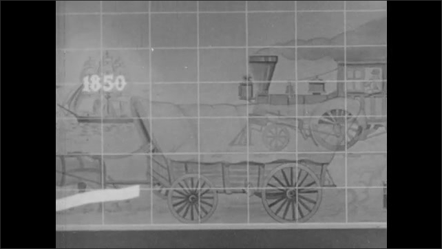 1940s: Animated illustration of wagons, boats and blacksmith scroll across screen. Animated line on graph climbs upward.