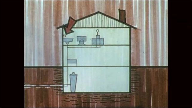 1950s: UNITED STATES: Drawing of house. Water system inside house.
