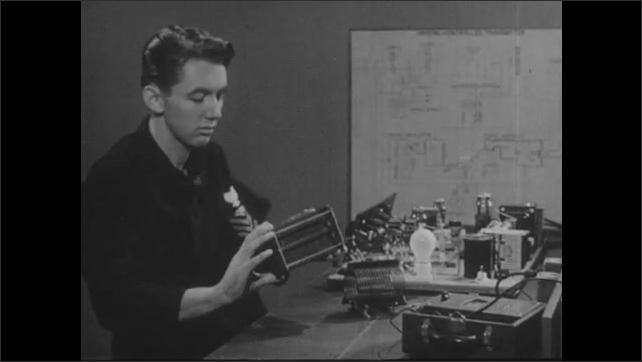 1940s: Man picks up capacitor, turns capacitor. Man picks up inductor.