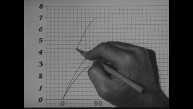 1940s: Man makes holes in paper. Man draws arch on paper.