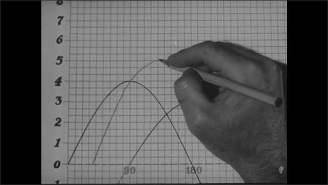 1940s: Man draws arch on paper.