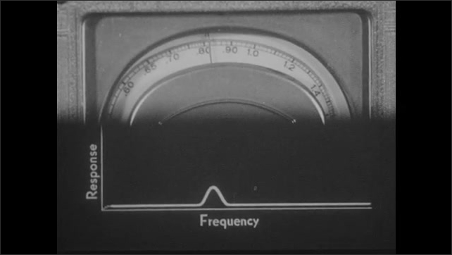 1940s: Man sits at desk, talks, holds up electrical equipment. Man adjusts dial on radio. Needle moves on gauage, frequency wave moves under needle.