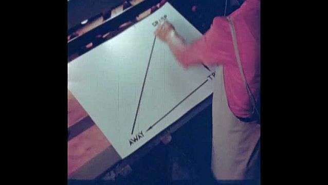 1940s: Sign lays on table with three words at different corners. Arrowed lines point to each word forming a triangle. Person stands above sign moving their hands in direction arrows of triangle point.