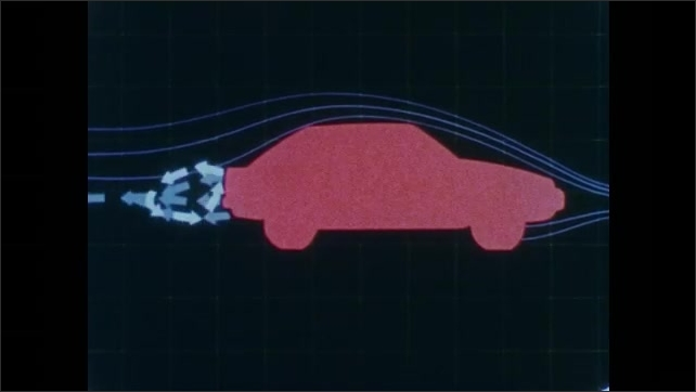 1980s: Men at table. Hands hold plans for car. Animation of air currents around car. Hands pour liquid into beaker. Man and woman in lab, woman pours liquid. Hands pick up piece of plastic.