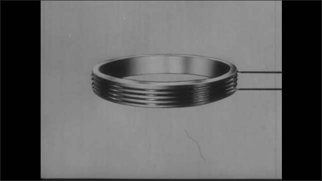 1940s: Three phase system. Pistons pump, needles on dials move. Coil.