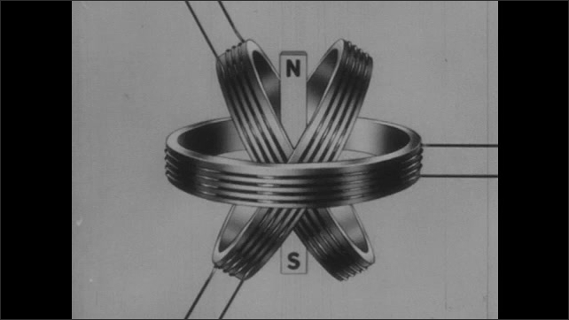 1940s: Magnet spins inside coils. Lightbulbs attached to coil flash on and off.