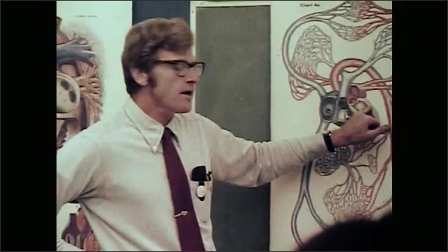 1970s: Classroom.  Teacher points at diagram.  Man speaks.