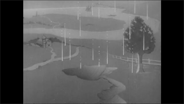 1940s: Animation: water puddle evaporates in farmland by tree. Cloud forms in sky. Cloud darkens, rains onto land, puddle fills, stream flows, water travels underground. Puddle evaporates into cloud.